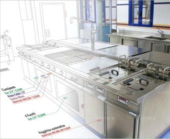 Cucine Professionali A Roma E Nel Lazio Progettazione Vendita Assistenza